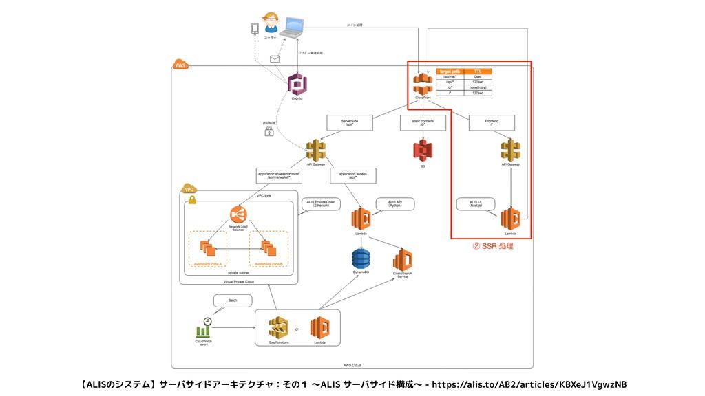 【ALISのシステム】サーバサイドアーキテクチャ:その1 〜ALIS サーバサイド構成〜 - ...