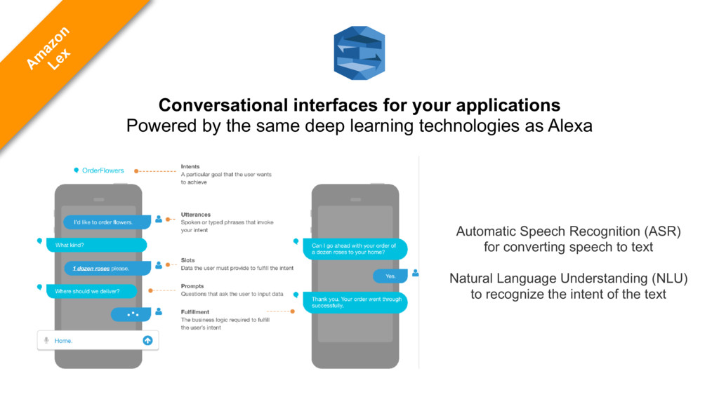 Conversational interfaces for your applications...