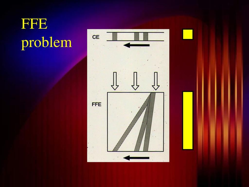 FFE problem