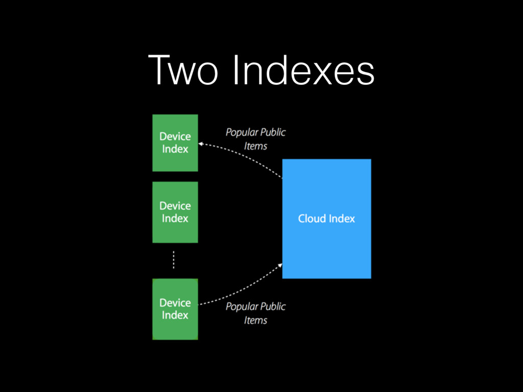 Two Indexes