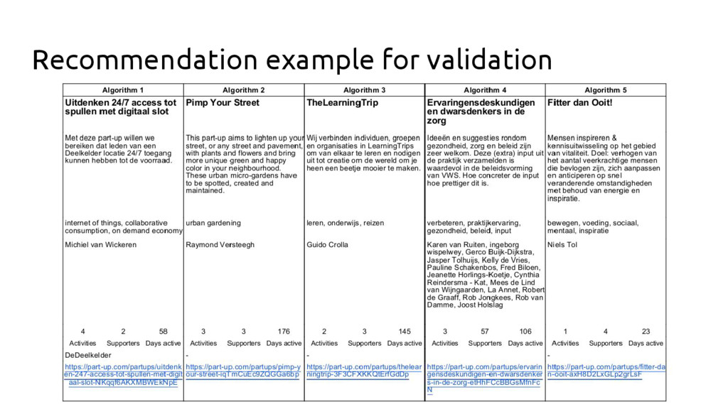 Recommendation example for validation