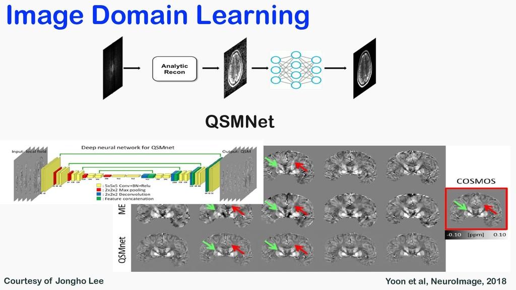 Image Domain Learning QSMNet Yoon et al, NeuroI...