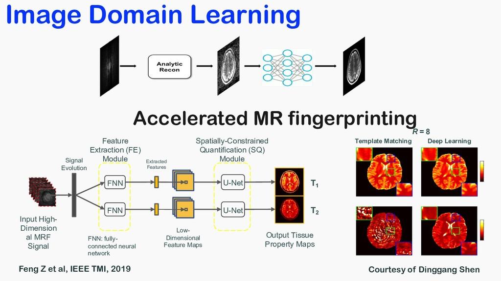 Image Domain Learning Accelerated MR fingerprin...