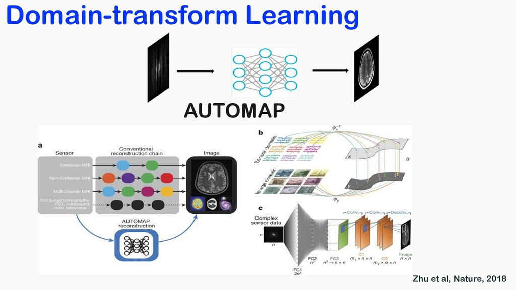 Domain-transform Learning AUTOMAP Zhu et al, Na...