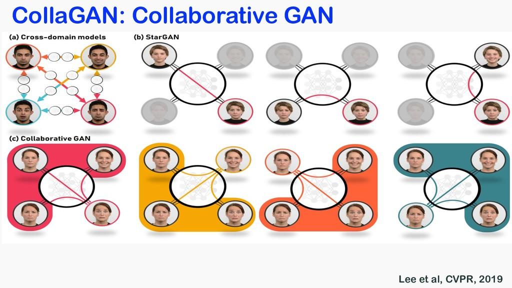 CollaGAN: Collaborative GAN Lee et al, CVPR, 20...