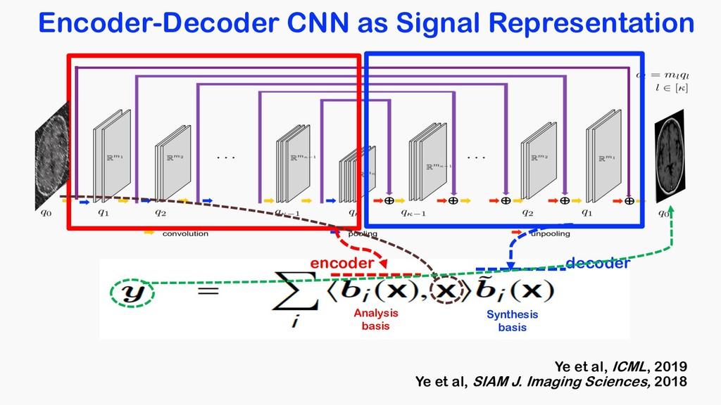 Encoder-Decoder CNN as Signal Representation Ye...
