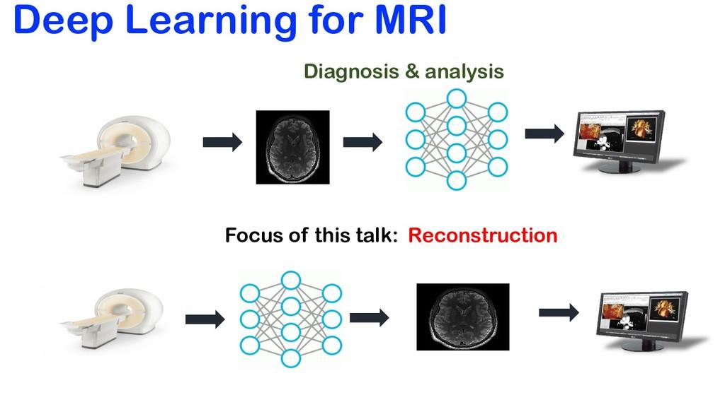 Deep Learning for MRI Diagnosis Diagnosis & ana...