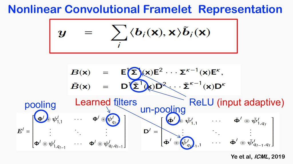 Nonlinear Convolutional Framelet Representation...