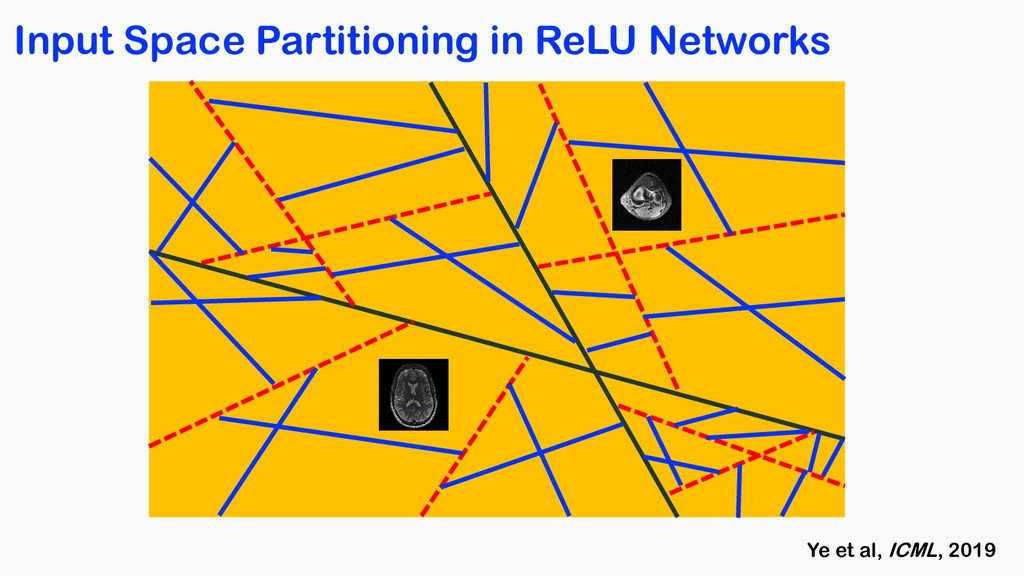 Input Space Partitioning in ReLU Networks Ye et...