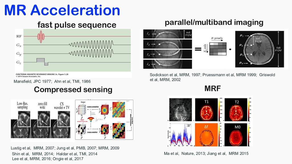 MR Acceleration Lustig et al, MRM, 2007; Jung e...
