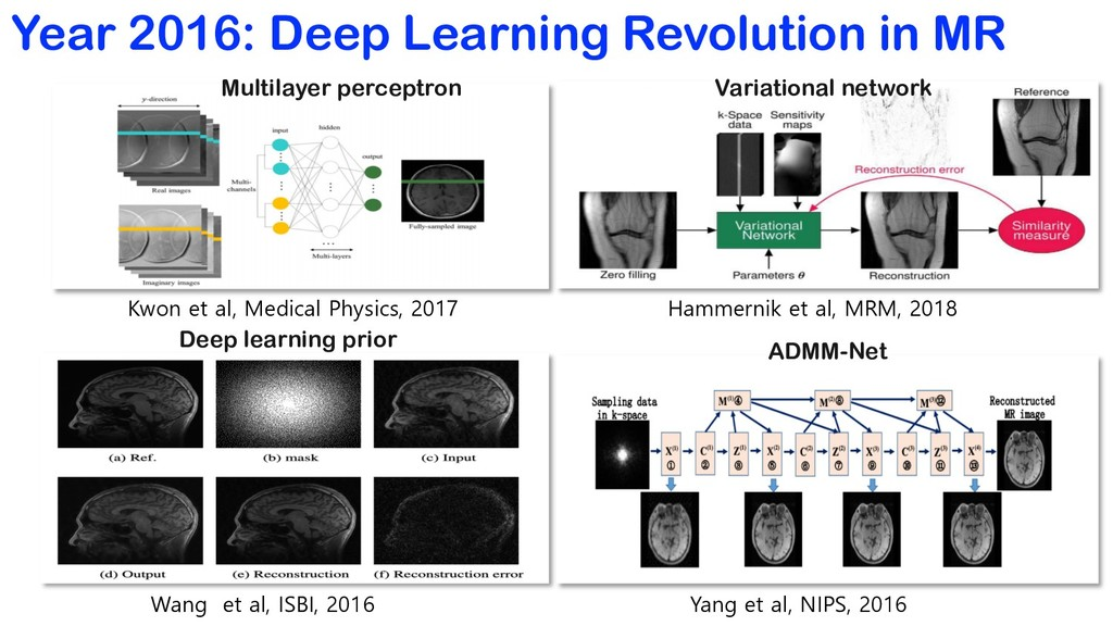 Year 2016: Deep Learning Revolution in MR Kwon ...