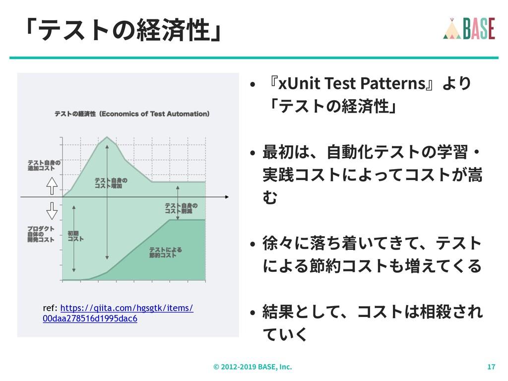 © - BASE, Inc. 「テストの経済性」 • 『xUnit Test Patterns...
