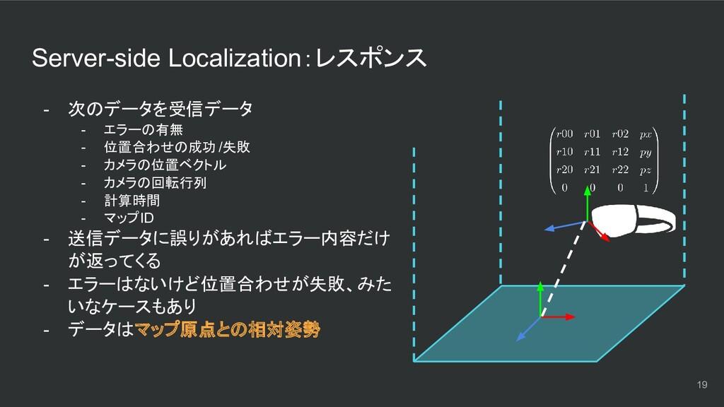 Server-side Localization:レスポンス - 次のデータを受信データ - ...