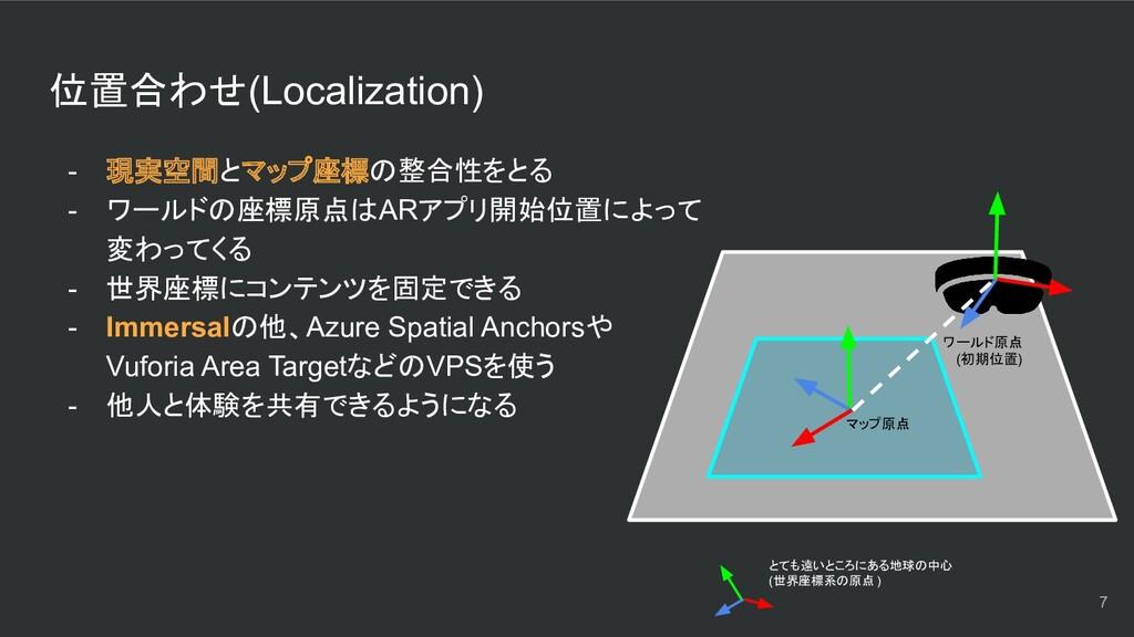 位置合わせ(Localization) - 現実空間とマップ座標の整合性をとる - ワールドの...