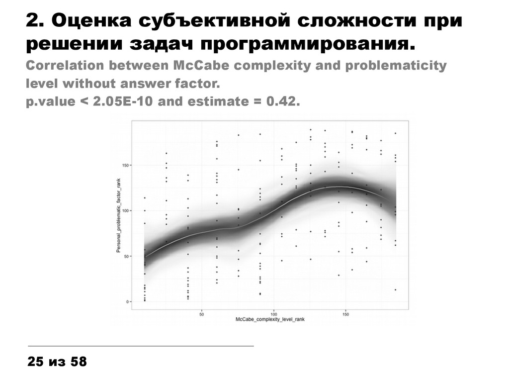 2. Оценка субъективной сложности при решении за...