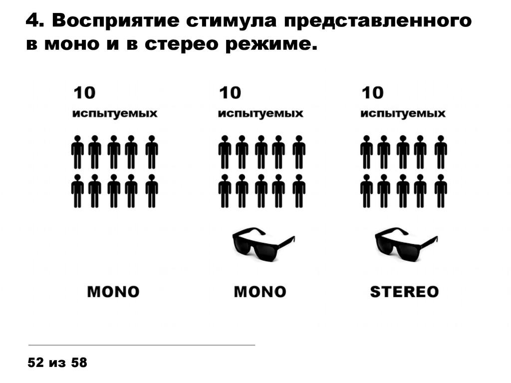 2. Восприятие стимула представленного в моно и ...