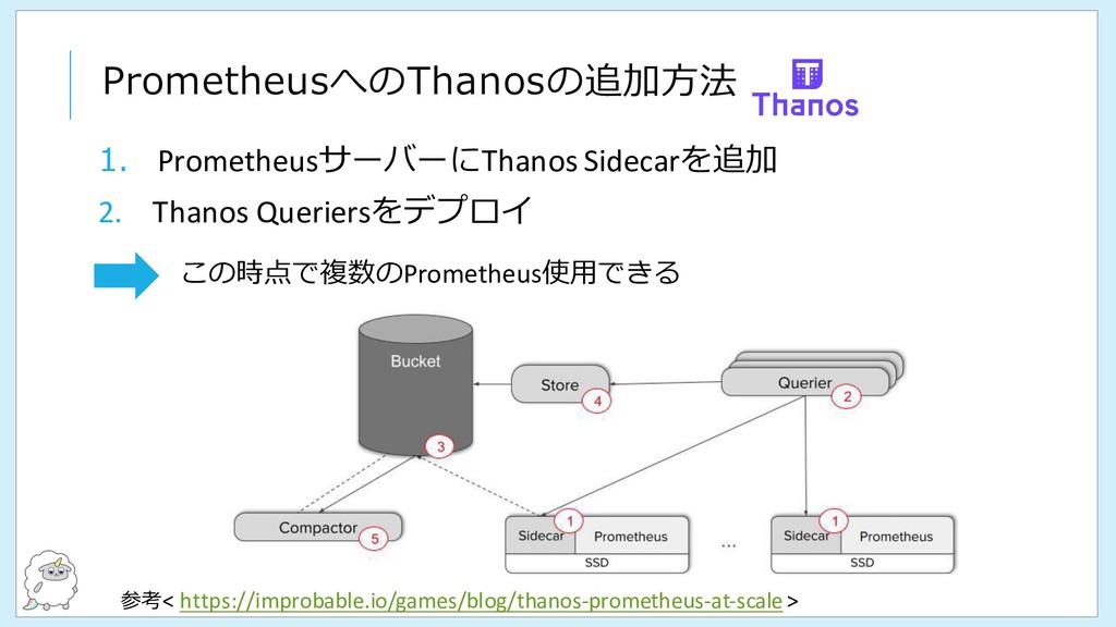 PrometheusへのThanosの追加⽅法 参考< https://improbable....