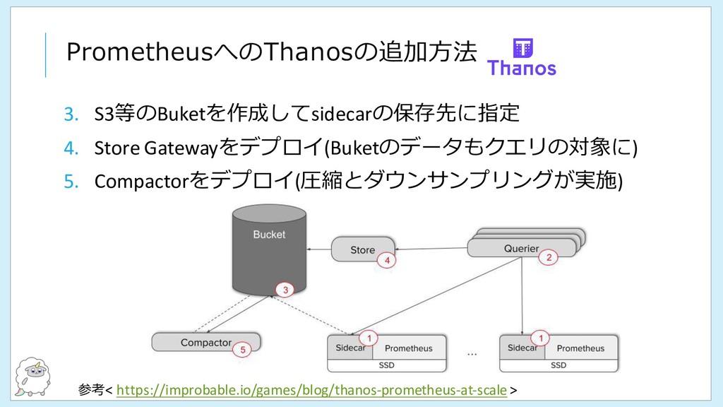 1. GCS 2. Thanos Queriersをデプロイ 3. S3等のBuketを作成し...