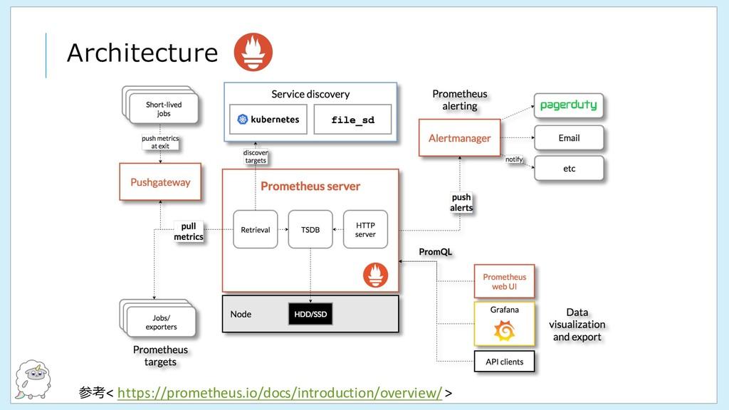 Architecture 参考< https://prometheus.io/docs/int...