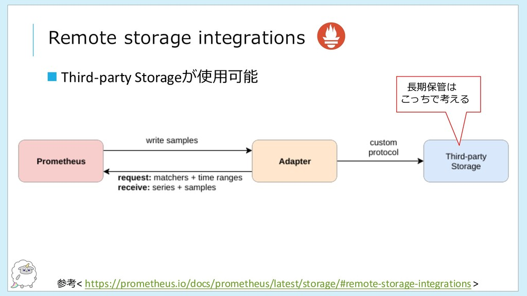Remote storage integrations n Third-party Stora...