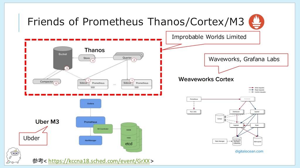 Friends of Prometheus Thanos/Cortex/M3 参考< http...