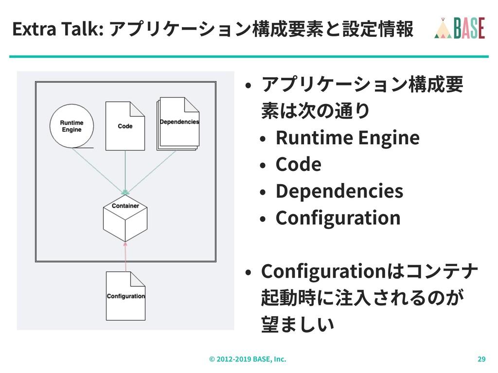 © - BASE, Inc. Extra Talk: アプリケーション構成要素と設定情報 • ...