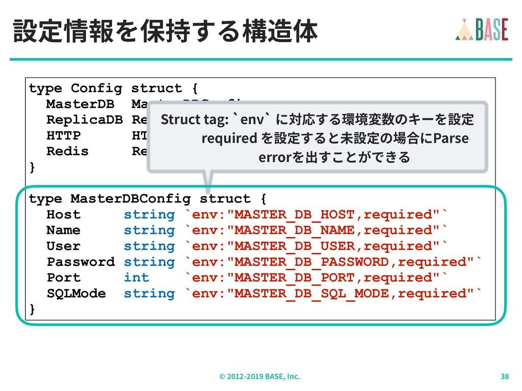 © - BASE, Inc. 設定情報を保持する構造体 type Config struct ...