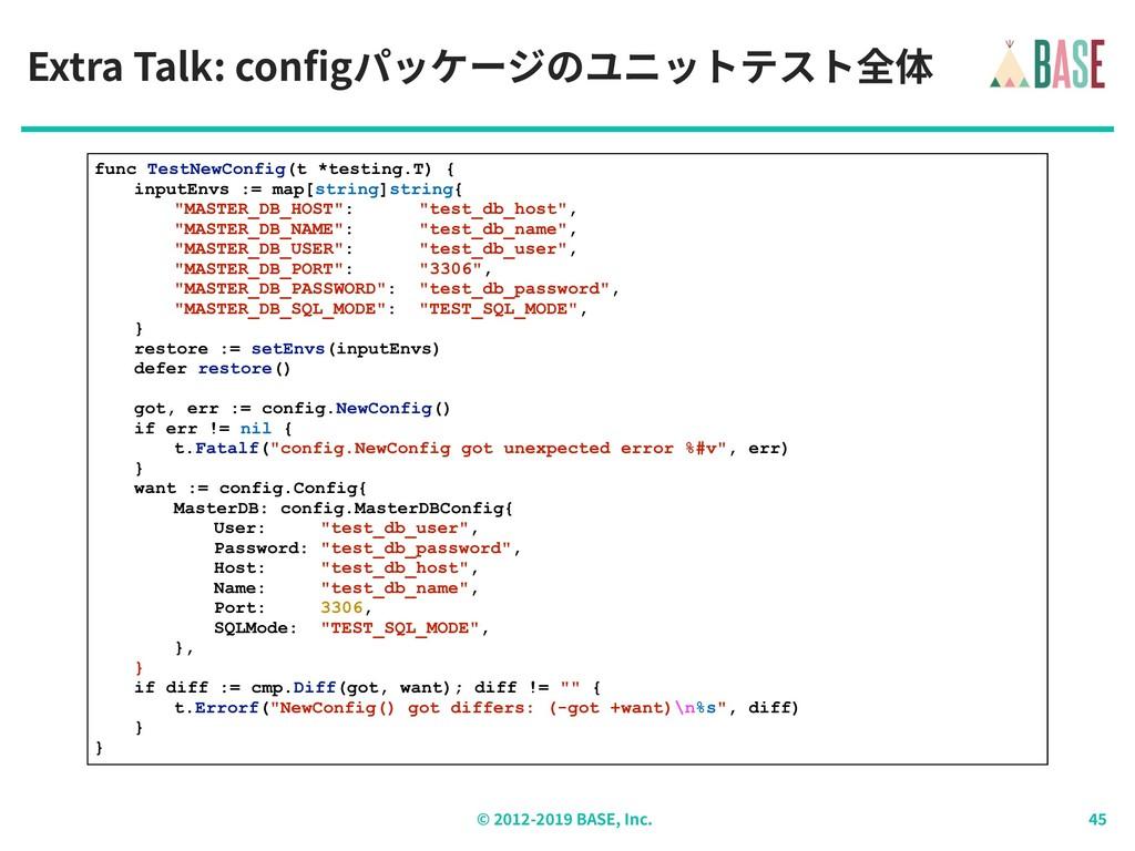 © - BASE, Inc. Extra Talk: configパッケージのユニットテスト全...