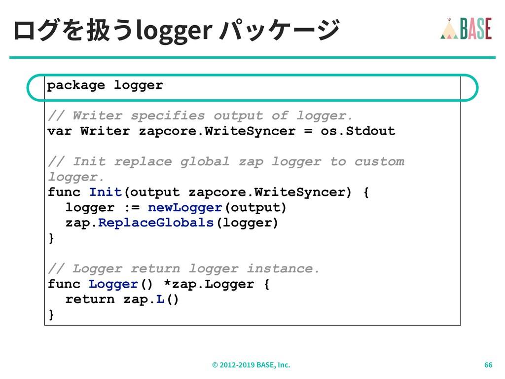 © - BASE, Inc. ログを扱うlogger パッケージ package logger...