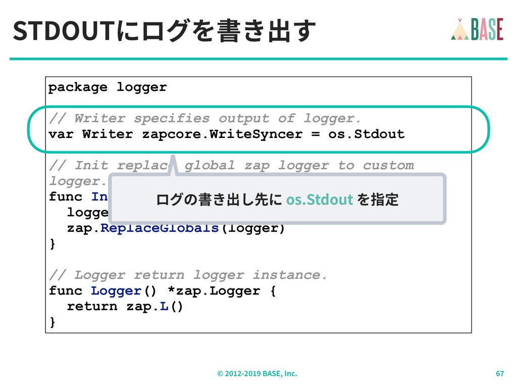 © - BASE, Inc. STDOUTにログを書き出す package logger //...