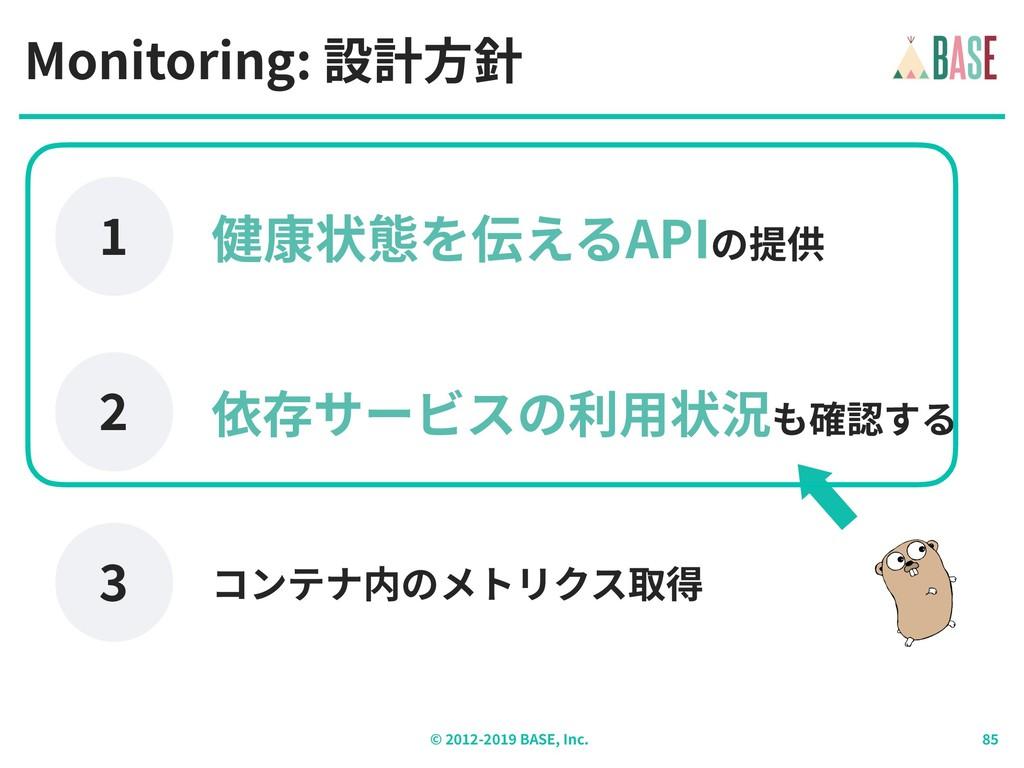 © - BASE, Inc. Monitoring: 設計⽅針 依存サービスの利⽤状況も確認す...