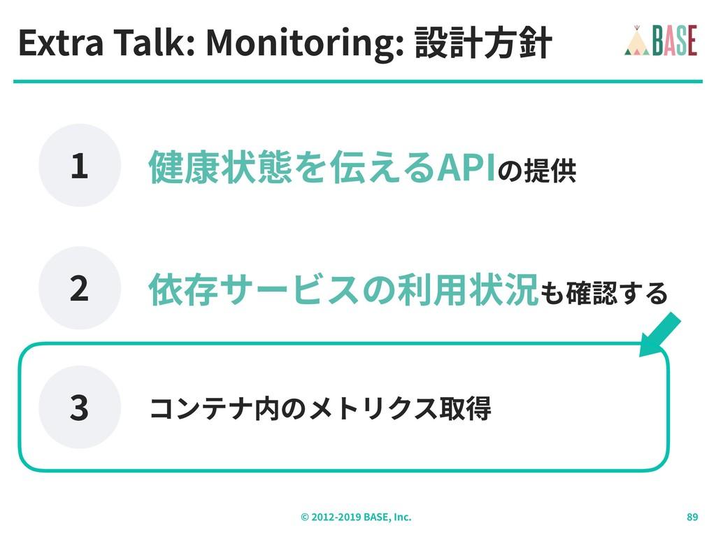 © - BASE, Inc. Extra Talk: Monitoring: 設計⽅針 依存サ...