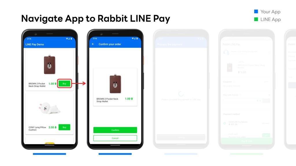 Navigate App to Rabbit LINE Pay Your App LINE A...