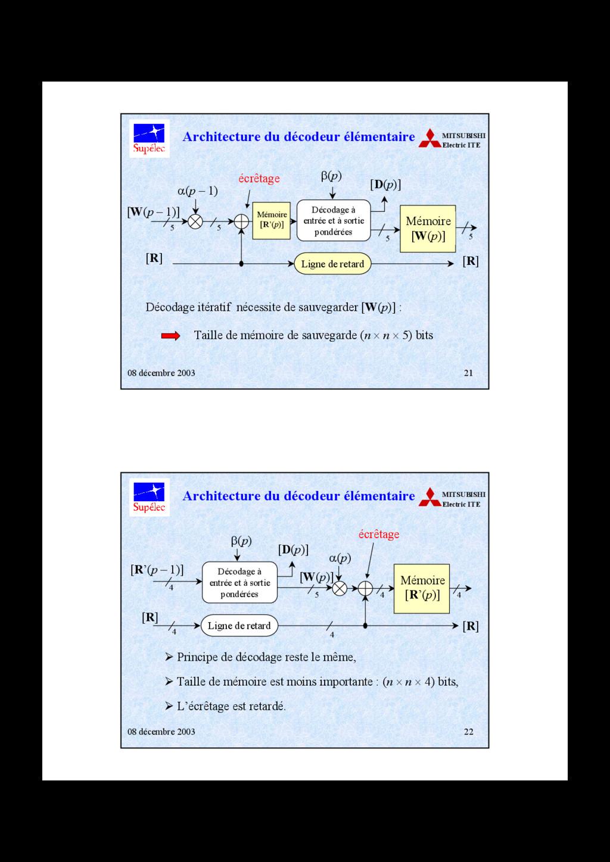 08 décembre 2003 21 MITSUBISHI Electric ITE [W(...