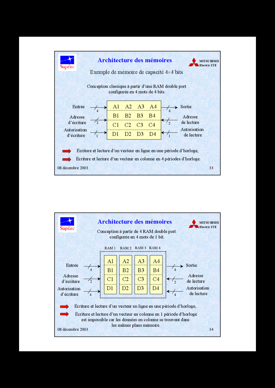 08 décembre 2003 33 MITSUBISHI Electric ITE Arc...