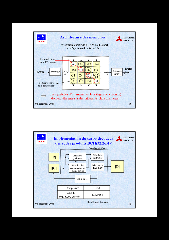 08 décembre 2003 35 MITSUBISHI Electric ITE Arc...