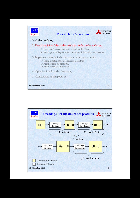 08 décembre 2003 5 MITSUBISHI Electric ITE Plan...