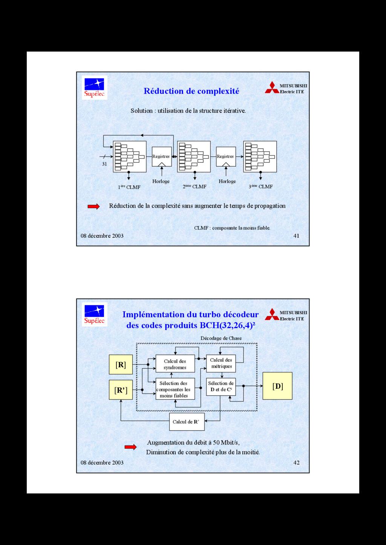 08 décembre 2003 41 MITSUBISHI Electric ITE A S...