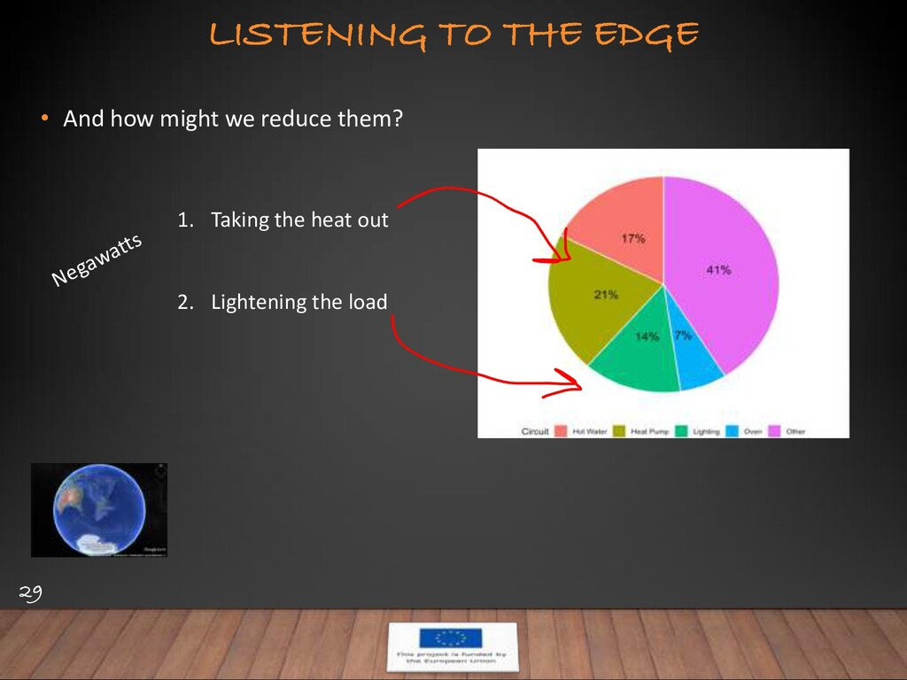 LISTENING TO THE EDGE 29 • And how might we red...