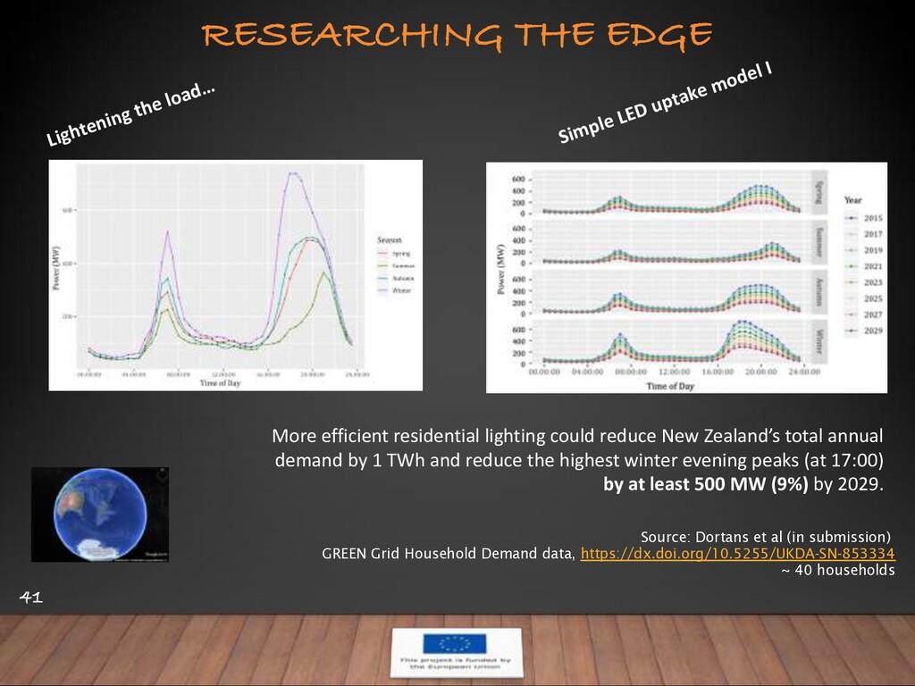RESEARCHING THE EDGE 41 Source: Dortans et al (...