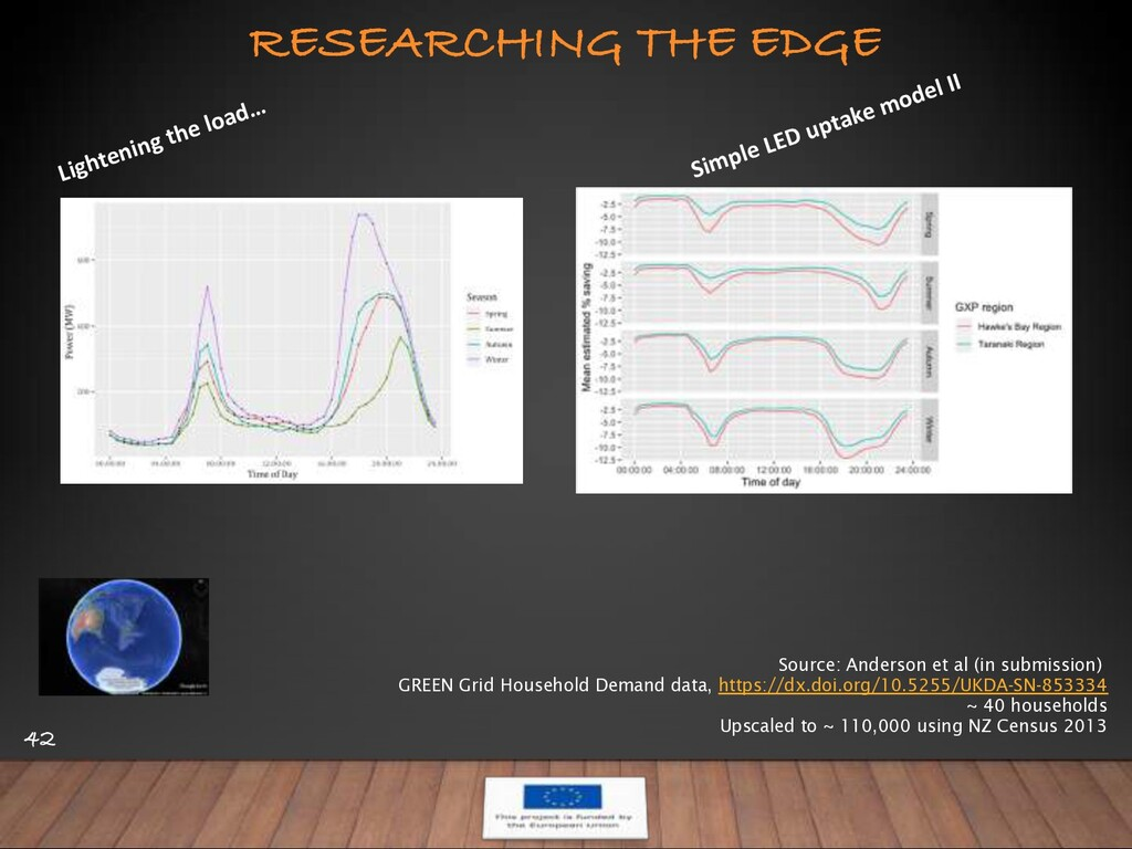 RESEARCHING THE EDGE 42 Source: Anderson et al ...