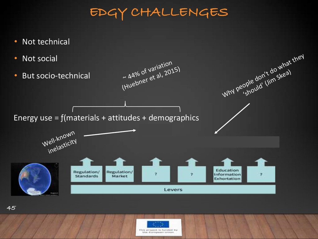 EDGY CHALLENGES 45 • Not technical • Not social...