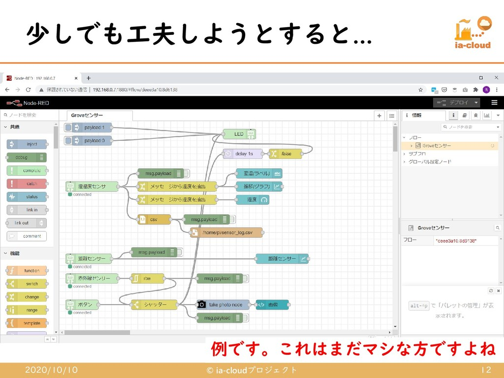 少しでも工夫しようとすると… 2020/10/10 © ia-cloudプロジェクト 12 例...