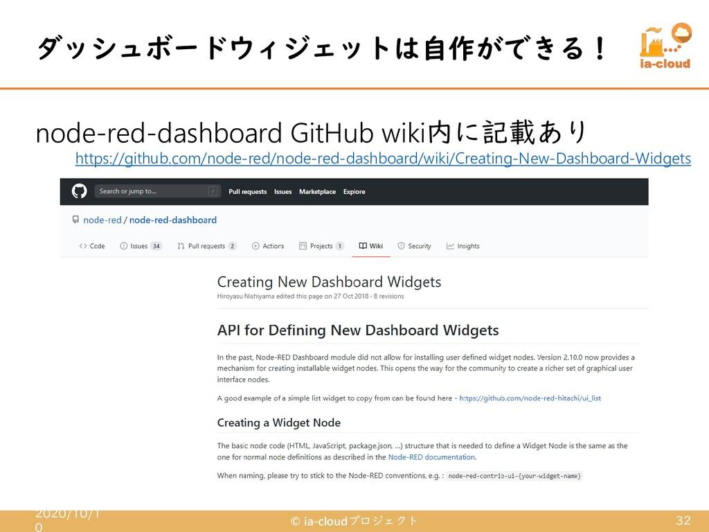 node-red-dashboard GitHub wiki内に記載あり ダッシュボードウィジ...