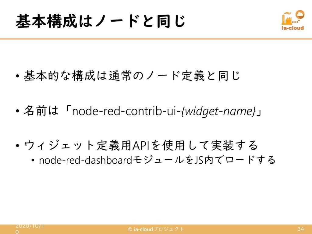 • 基本的な構成は通常のノード定義と同じ • 名前は「node-red-contrib-ui-...