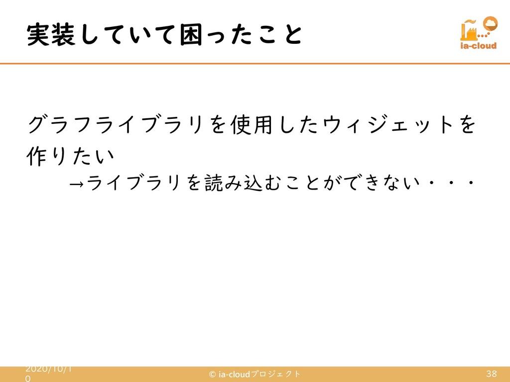 グラフライブラリを使用したウィジェットを 作りたい →ライブラリを読み込むことができない・・・...