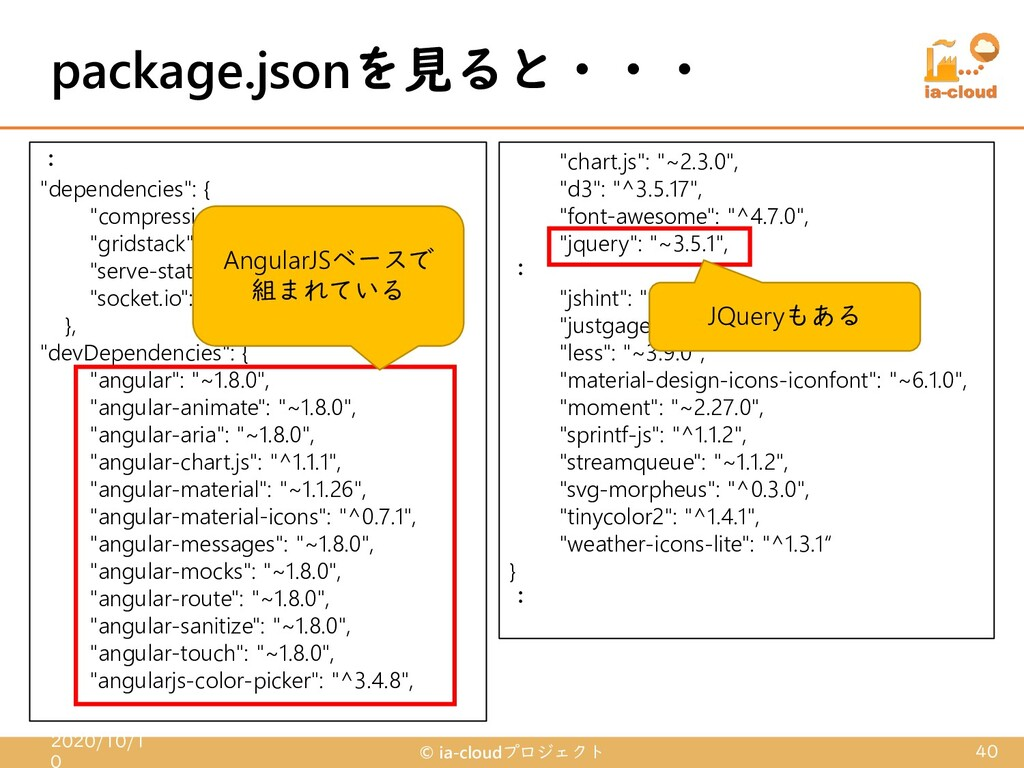 package.jsonを見ると・・・ 2020/10/1 © ia-cloudプロジェクト ...