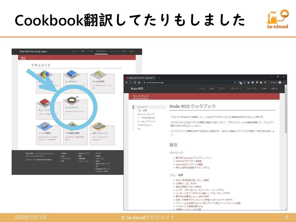 Cookbook翻訳してたりもしました 2020/10/10 © ia-cloudプロジェクト...