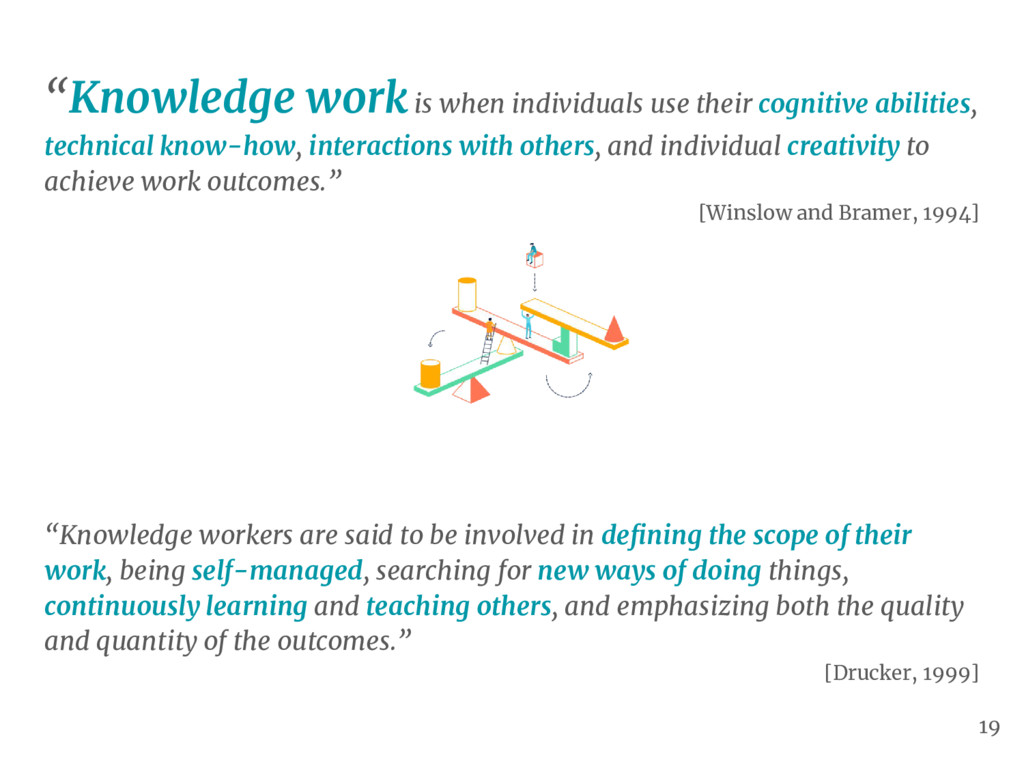 """Knowledge work is when individuals use their c..."