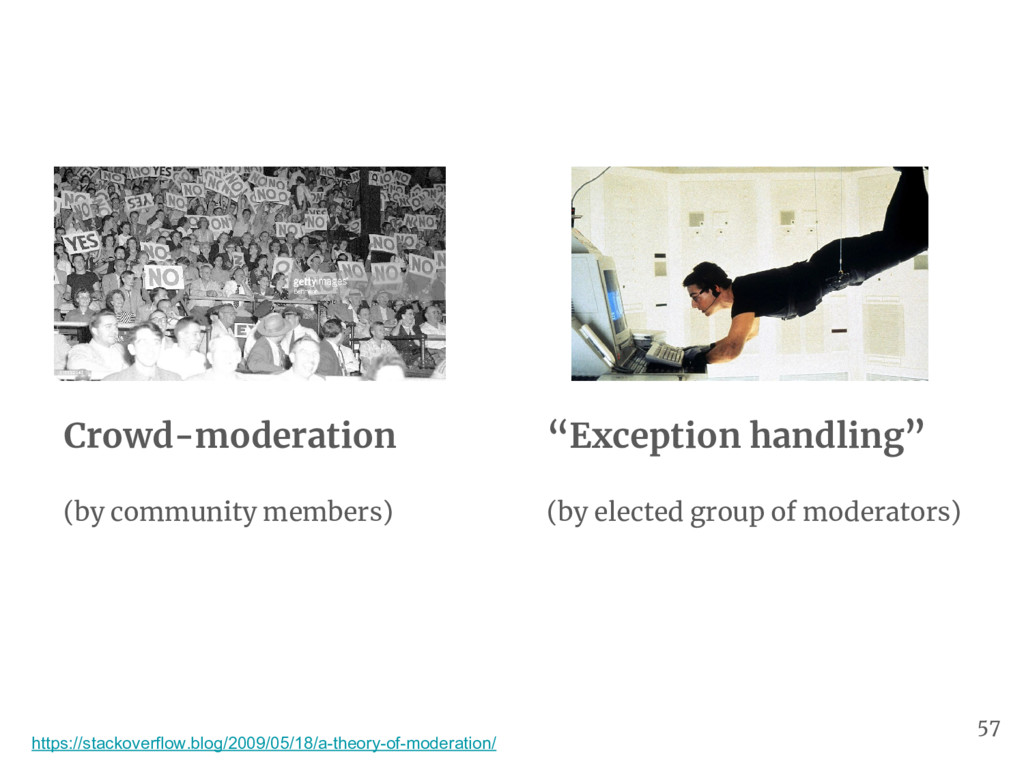 """Exception handling"" (by elected group of moder..."